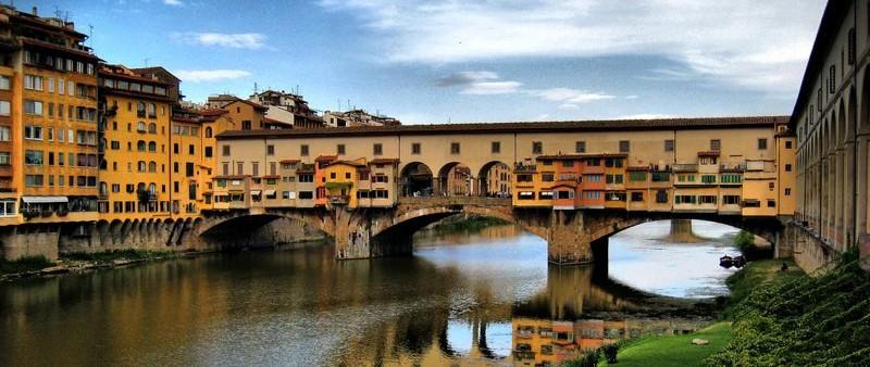 de Florencia  Mapa turstico de Florencia